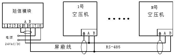 空压机远程通讯模块